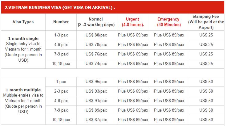 Vietnam business visa for Danish citizens